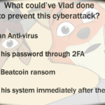 Security Awareness Quiz