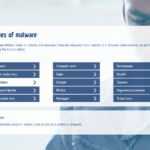 Malware types - beone